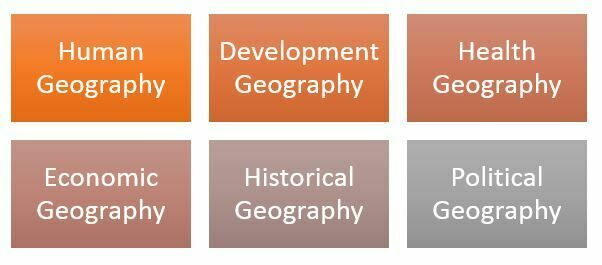 Human geography dissertation ideas what is a dissertation for a phd